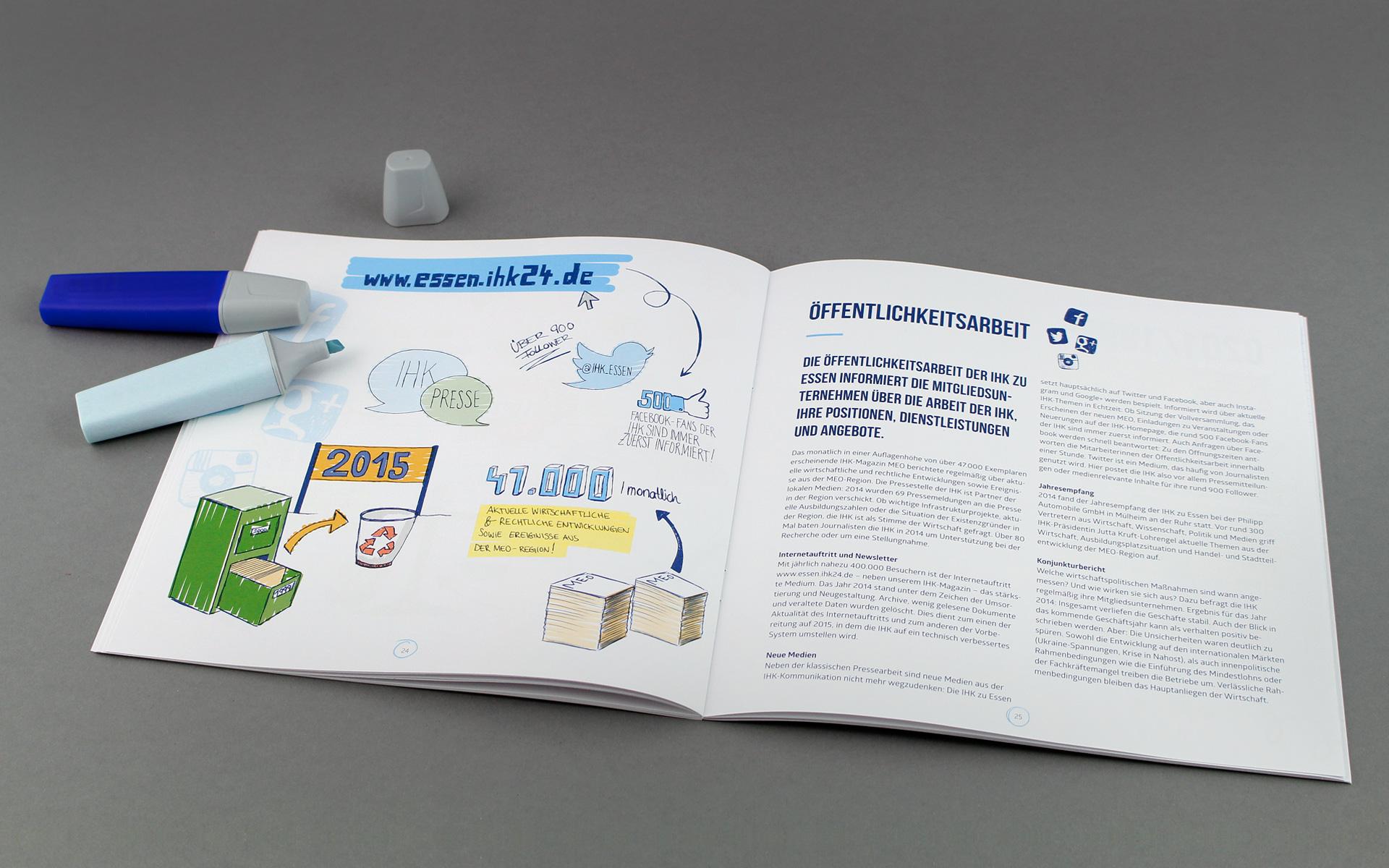 IHK-Jahresbericht 2014